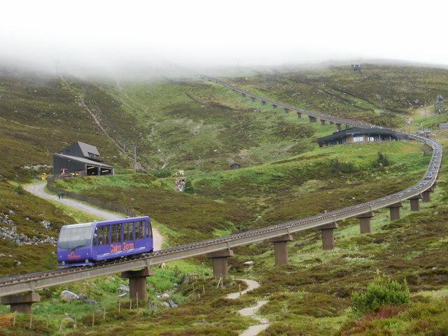 Funicular Railway, Cairngorm