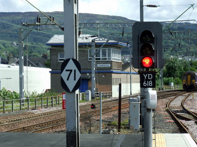 Dumbarton signal box