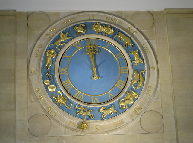 Time, weather and fortune