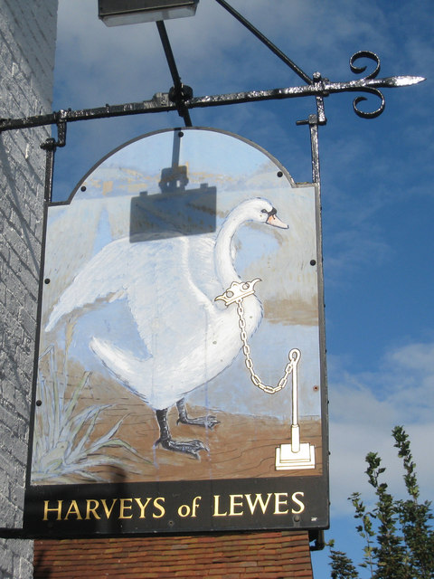 Swan Inn sign