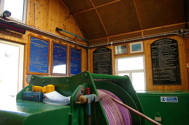 St Davids Lifeboat Station