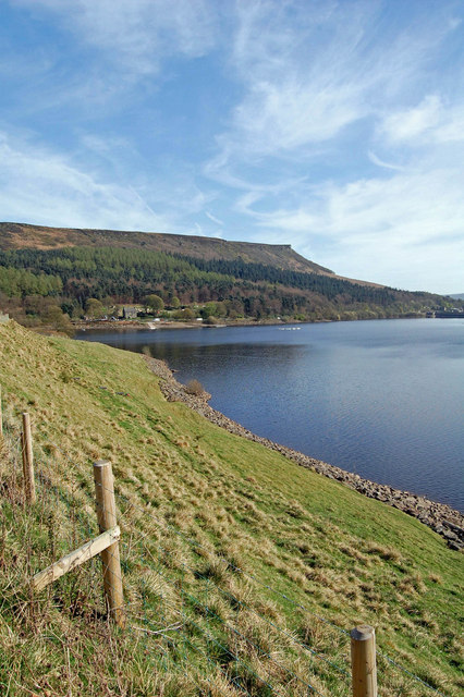 Derwent : Ladybower Reservoir