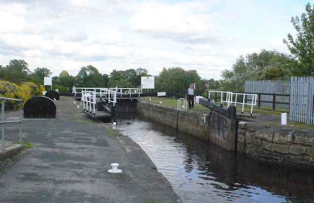 Thornes Lock from above