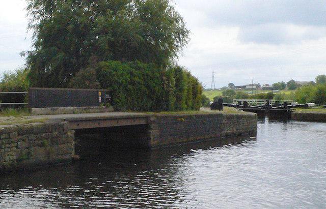 Figure of Three Bridge