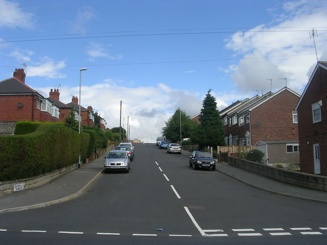 Raynville Avenue - Raynville Road