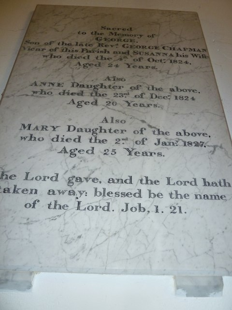 St Mary's, Micheldever: memorial (1)