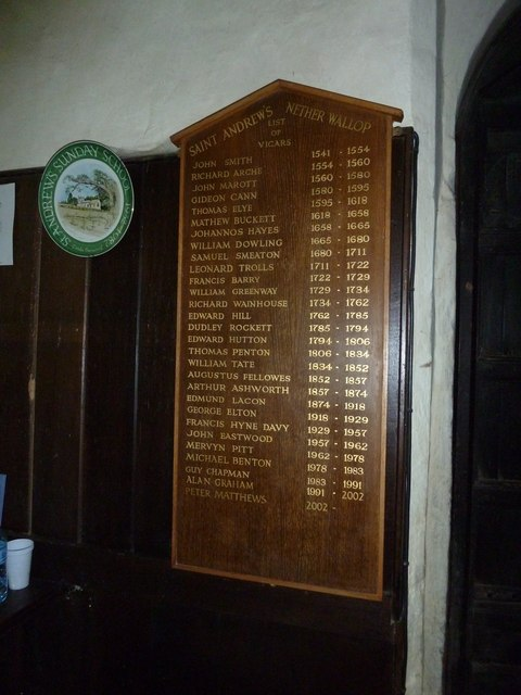 Nether Wallop- St Andrew's: incumbency board