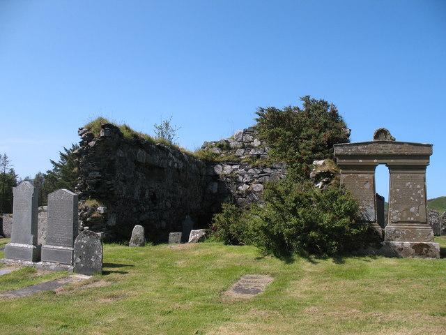 Kilchatton church