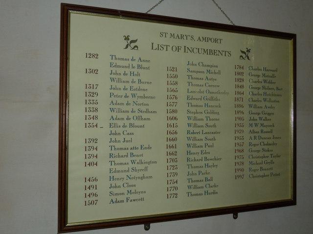 Saint Mary, Amport: list of incumbents