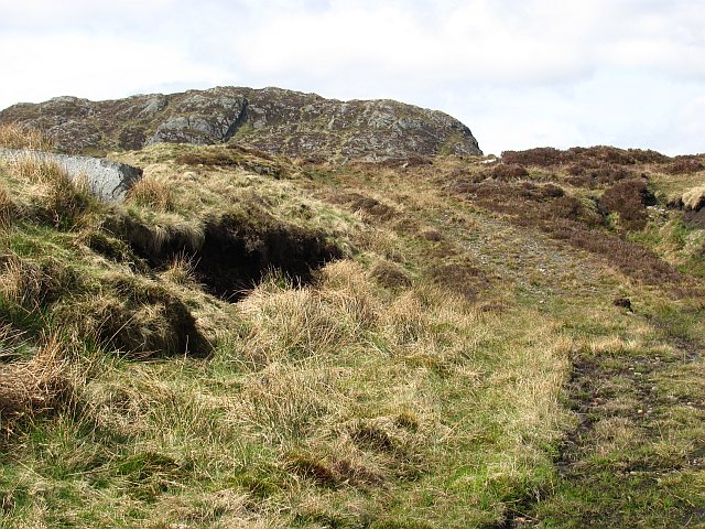 Road, Stob an Lochain