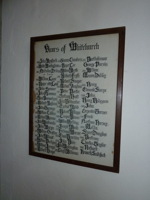 Whitchurch-All Hallows: incumbency board