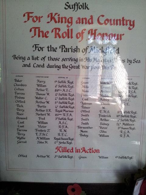 WW1 Roll of Honour, Mickfield