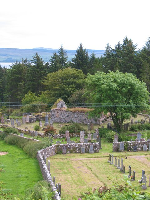 St Cathan's Church, Gigha