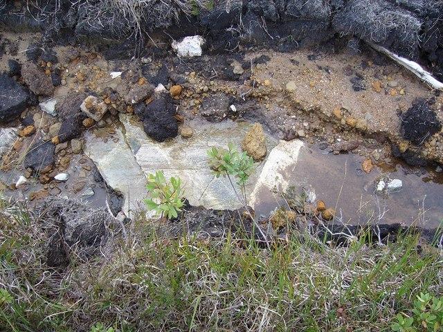 Rock Plane of soil water flow Lundie
