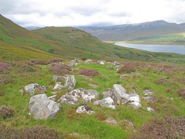Shieling near Allt Meadhonach