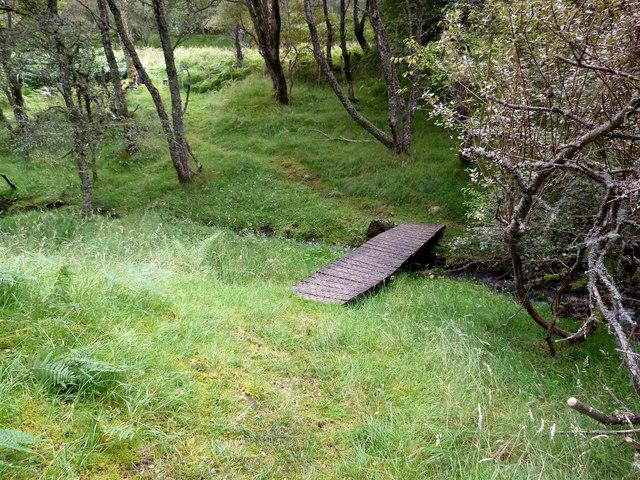 Path to the River Carron