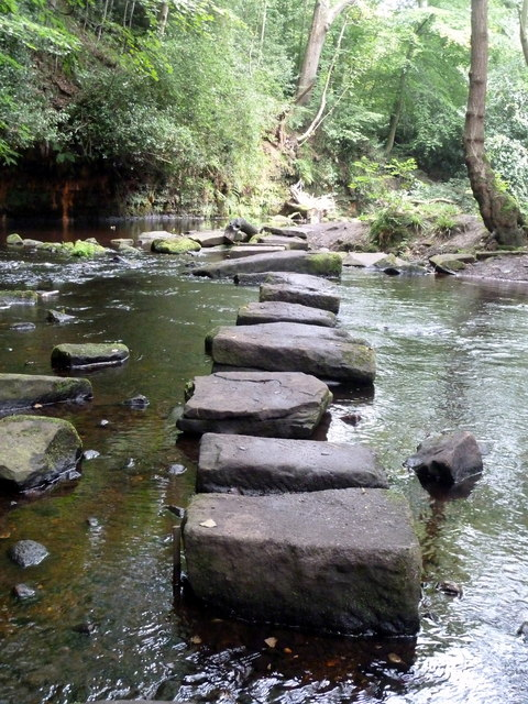 Stepping stones over the River Rivelin