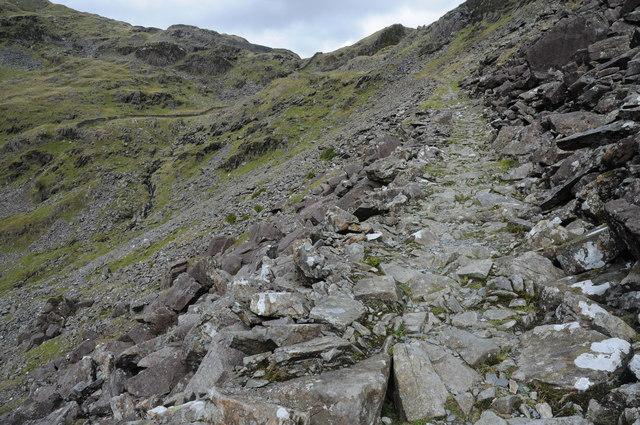 Path up to Bwlch-y-Rhosydd