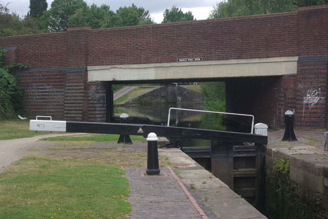 Walsall Locks