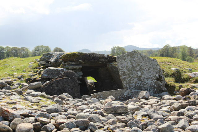 Nether Largie South Cairn