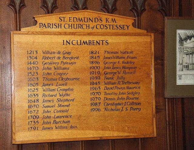 St Edmund, Costessey - Incumbent board