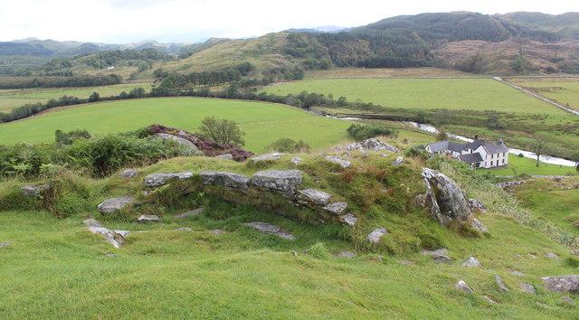 Walls, Dunadd