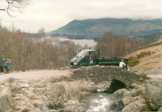 Ashness Bridge and Derwent Water