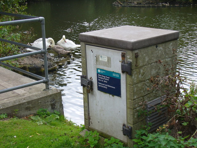 Alton King's Pond Gauging Station