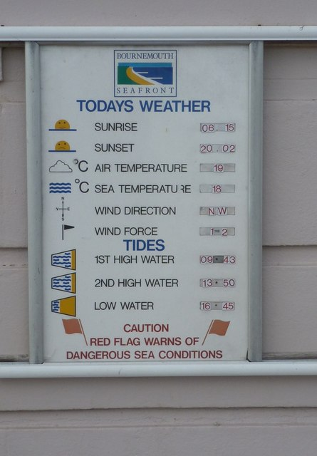 Bournemouth: weather and tide information