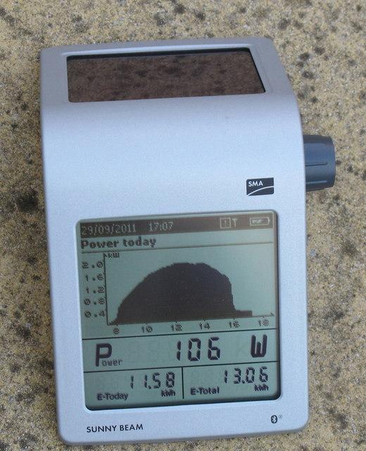 Installation of solar PV panels - display
