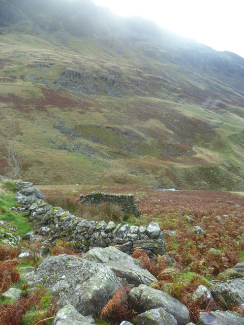 Bield above Over Beck