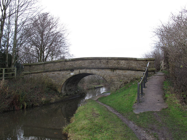 Footbridge over the canal