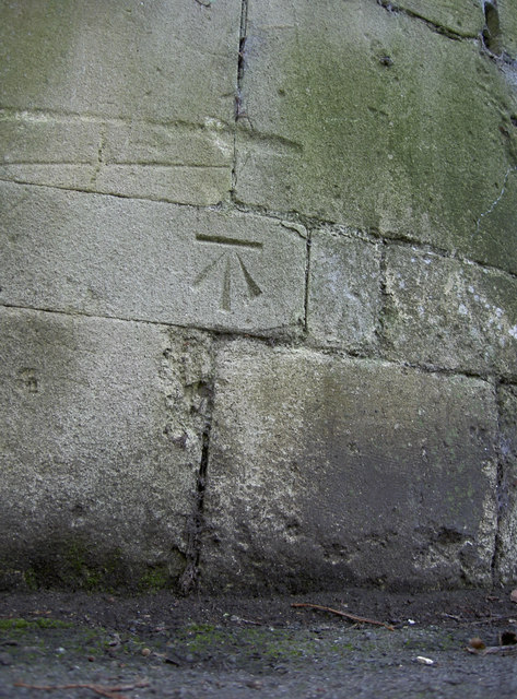Benchmark on the wall