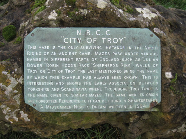 City  of  Troy  Plaque