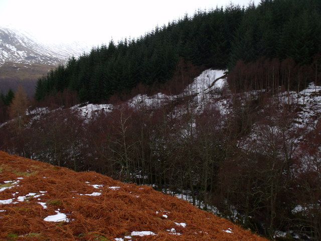 The course of Allt Bhrachain above Glen Lyon