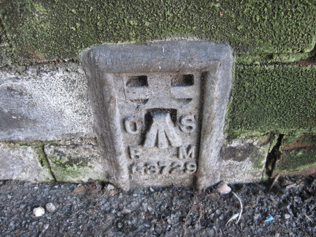 Ordnance Survey Flush Bracket G3729