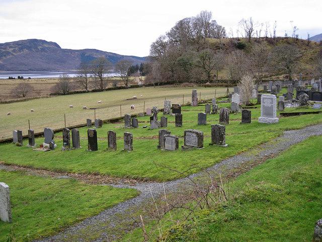 Churchyard, Kirkton Church