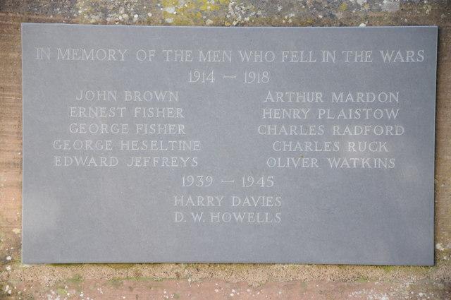 Names on War Memorial, Llantilio Crossenny