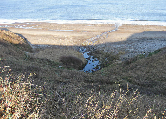 Warn Beck draining into the North Sea