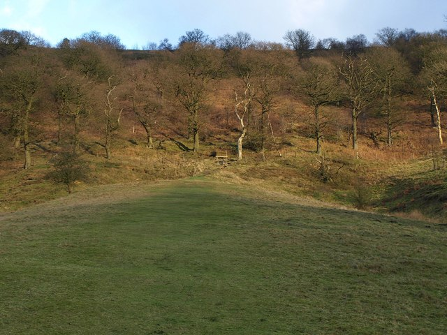 Path up the east side of the Hole of Horcum