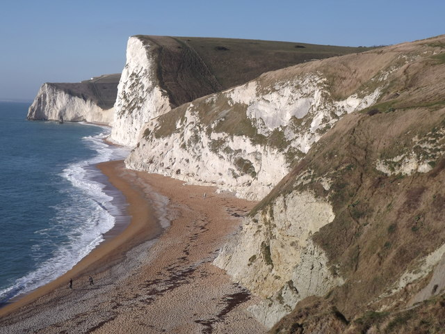 Jurassic Coast from Durdle Door