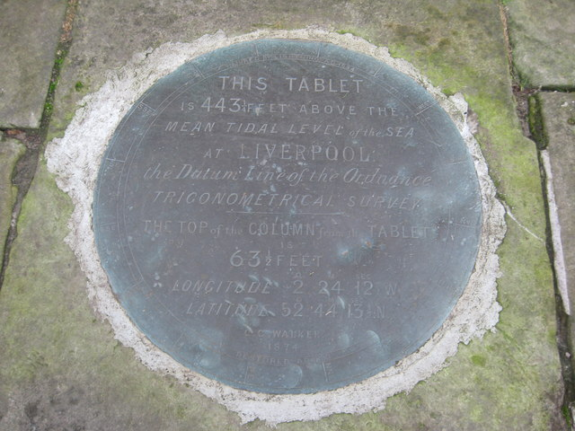 Tablet at the foot of the Sutherland Monument, Lilleshall