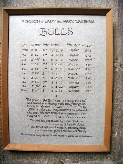 Church bells notice, Lady St. Mary Church, Wareham