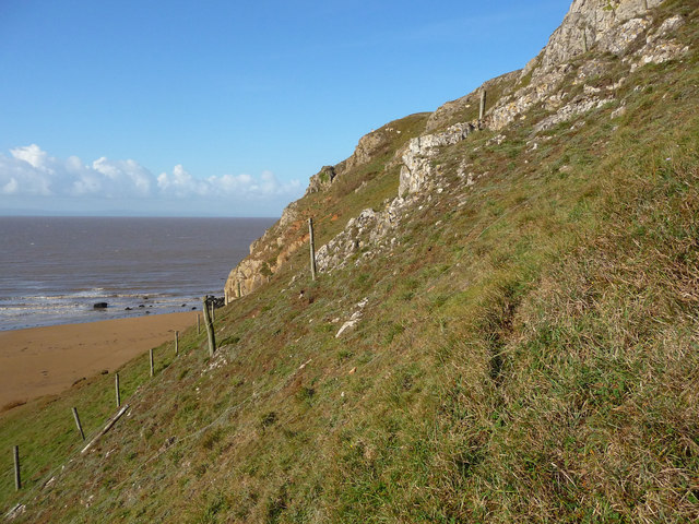 Brean Down - Alongside The Path