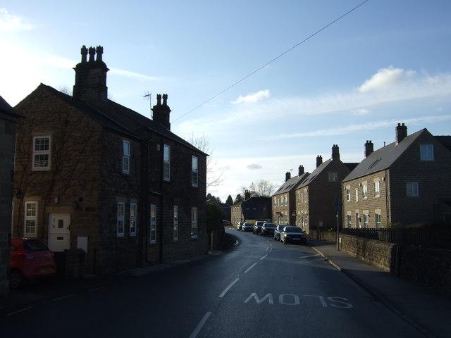Church View, Thorner