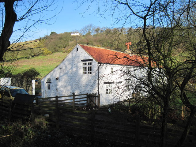 Northend  House  Newlands  Dale