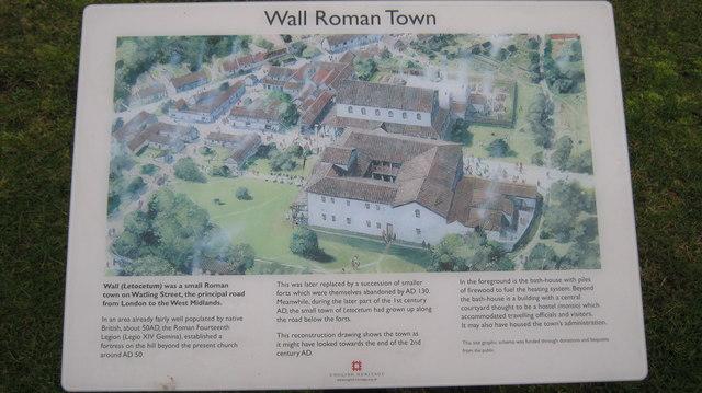 Wall Roman Town