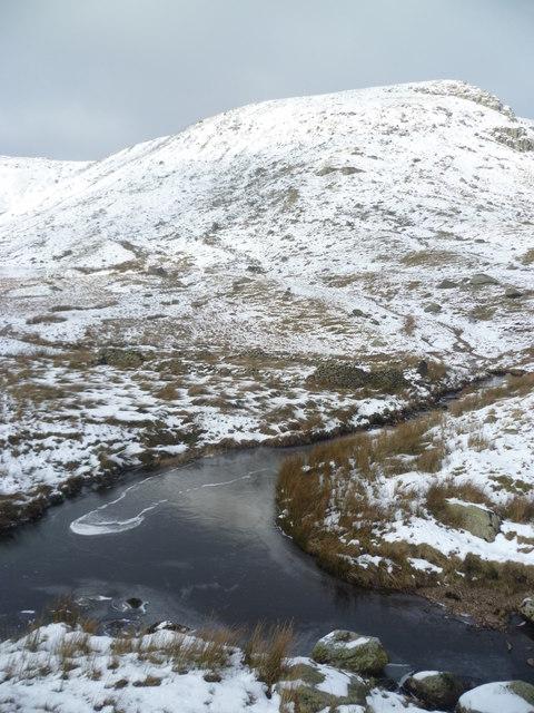 Meander in Wyth Burn
