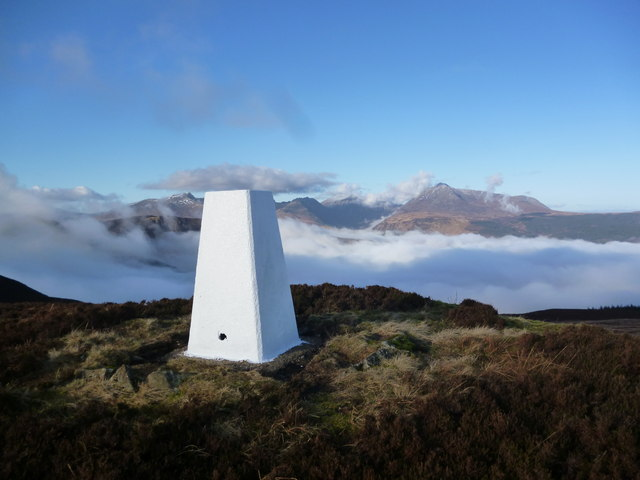 Sheans trigpoint