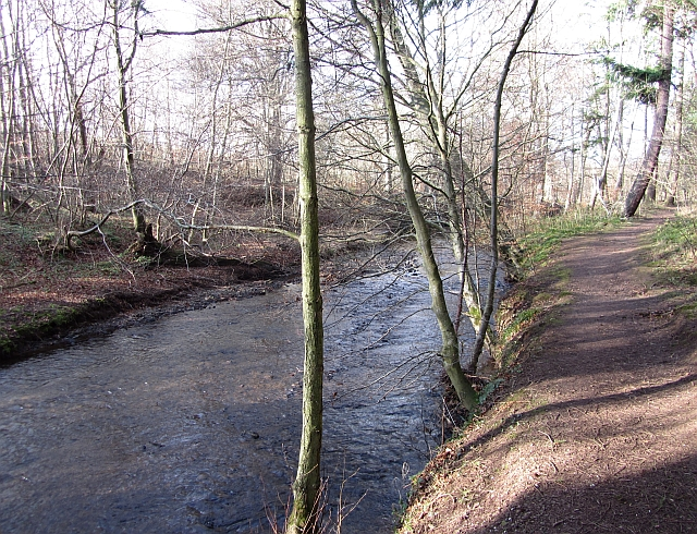 Coulston Water